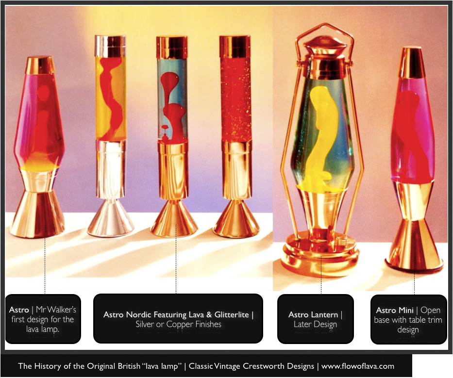 The Glow Of Lava The History Of The British Lava Lamp